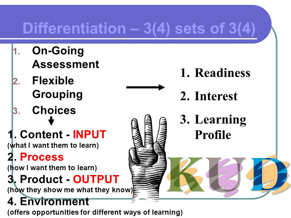 Differentiation – 3(4) sets of 3(4)