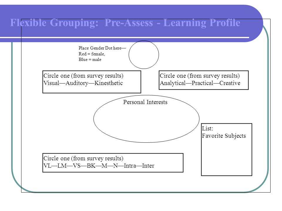 Flexible Grouping: Pre-Assess - Learning Profile