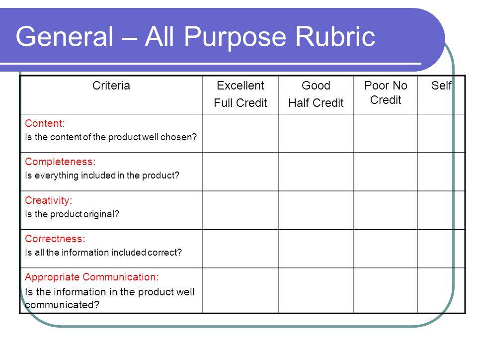 General – All Purpose Rubric
