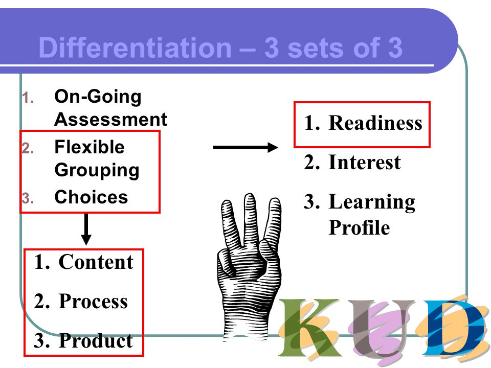 Differentiation – 3 sets of 3