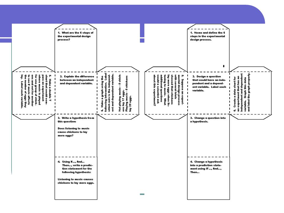 1. Name and define the 6 steps in the experimental design process.
