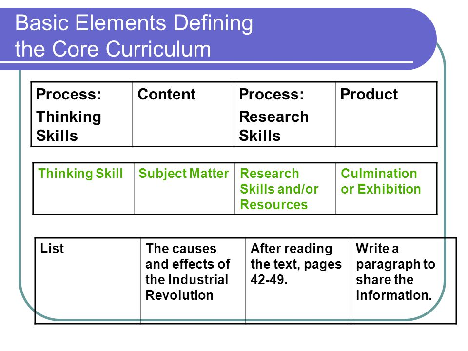 Basic Elements Defining the Core Curriculum