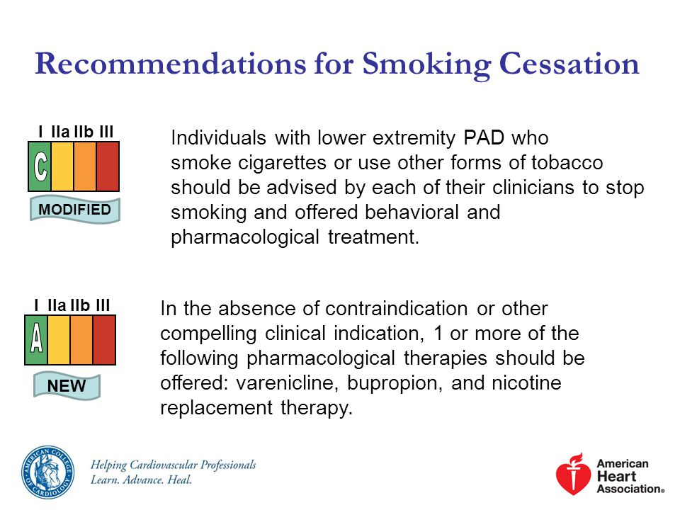 Recommendations for Smoking Cessation