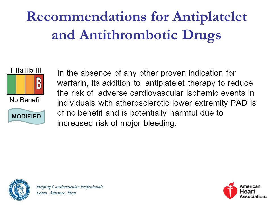 Recommendations for Antiplatelet and Antithrombotic Drugs