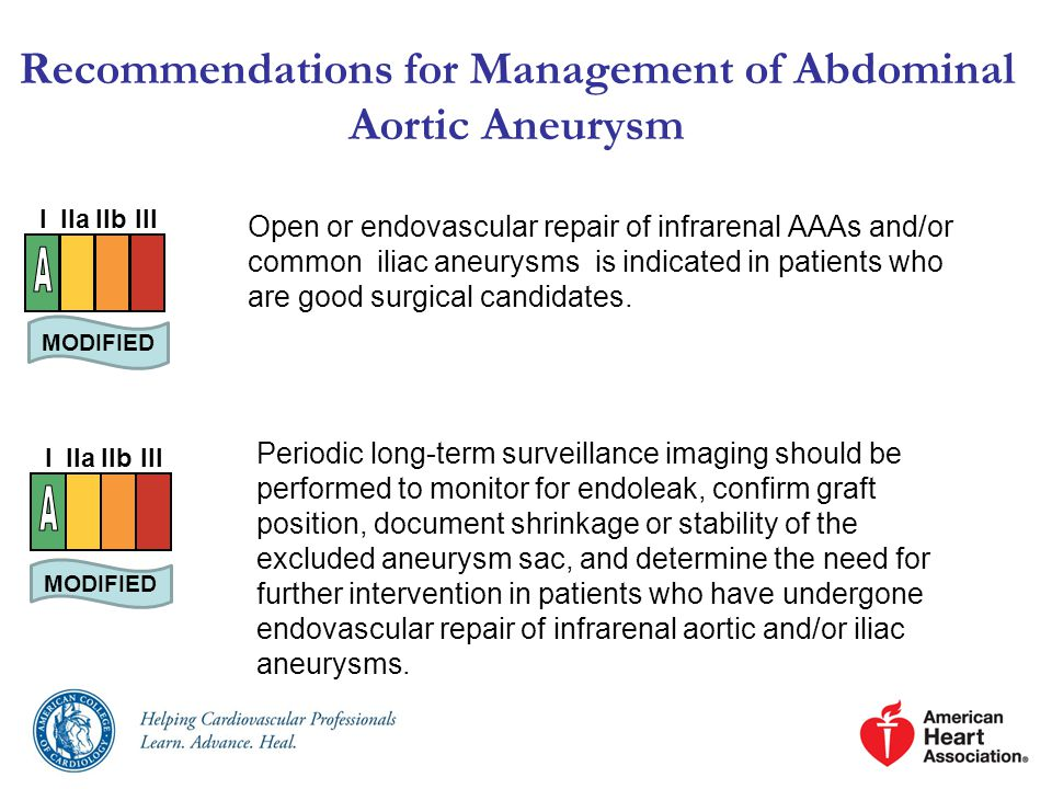 Recommendations for Management of Abdominal Aortic Aneurysm