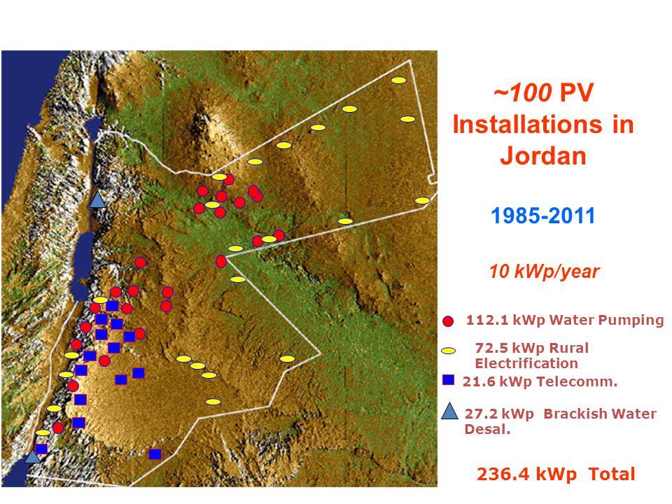 ~100 PV Installations in Jordan