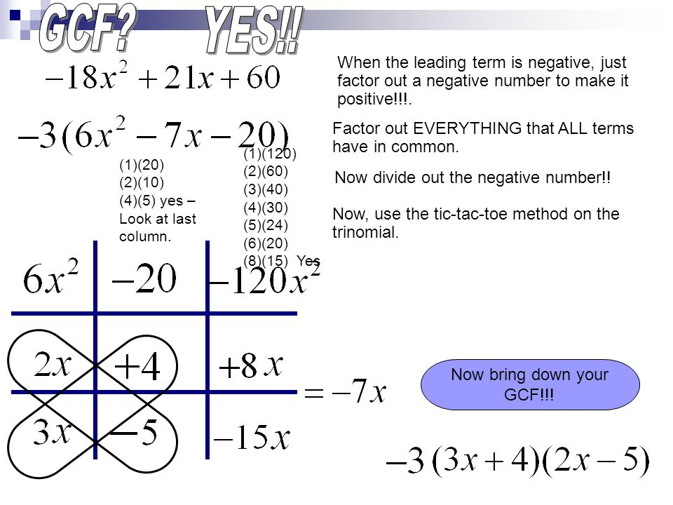 GCF YES!! When the leading term is negative, just factor out a negative number to make it positive!!!.