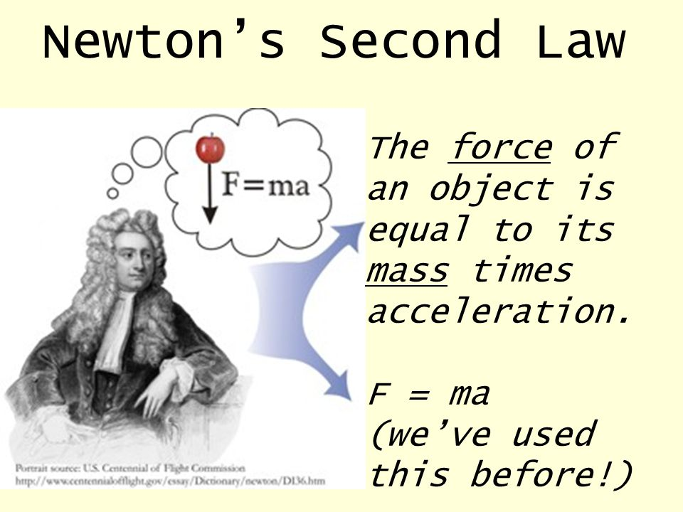 Newton's Second Law The force of an object is equal to its mass times acceleration.