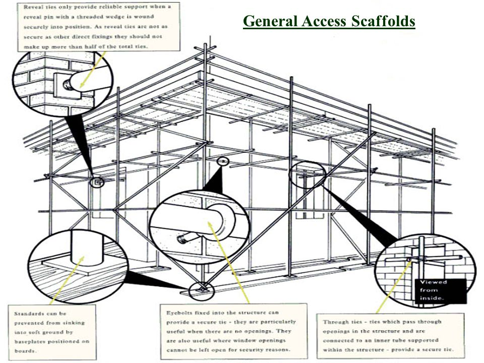 General Access Scaffolds