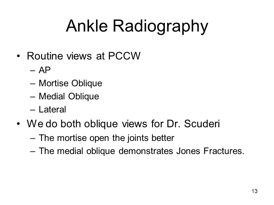 Ankle Radiography Routine views at PCCW
