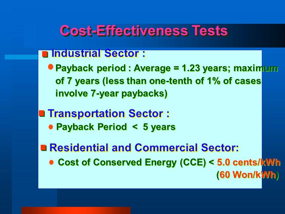 Cost-Effectiveness Tests