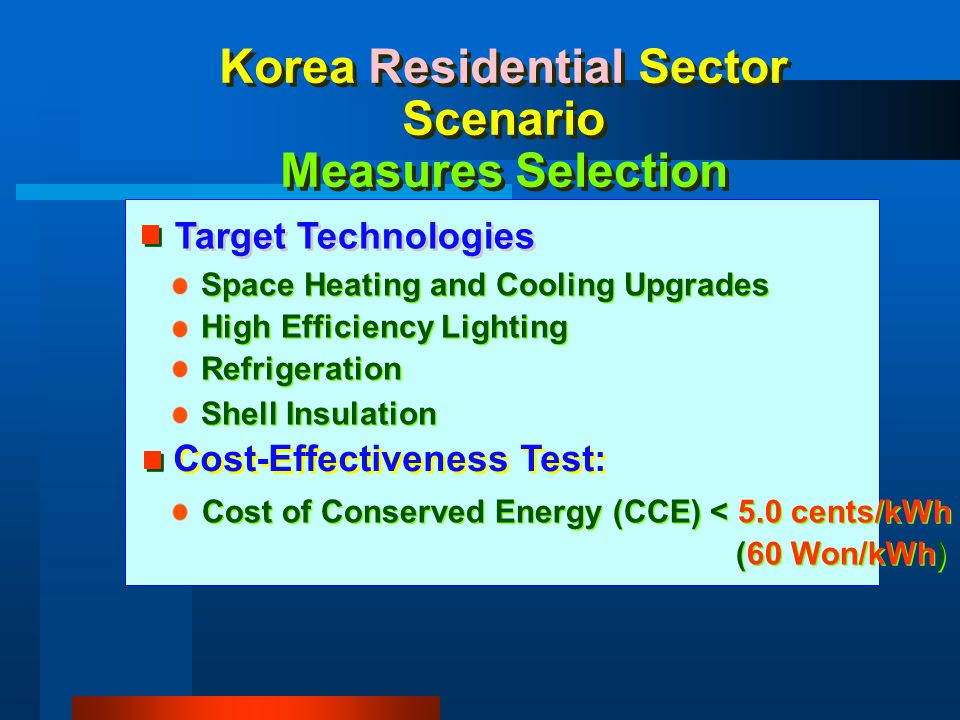 Korea Residential Sector Scenario Measures Selection