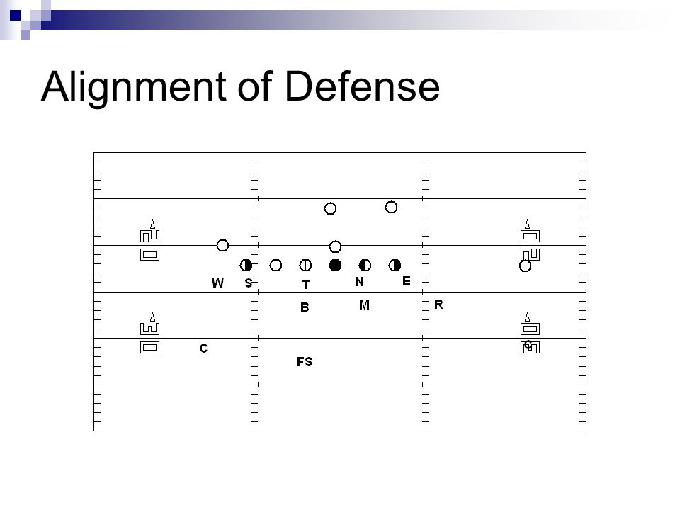 Alignment of Defense