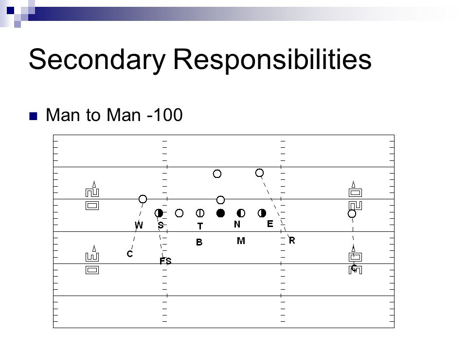 Secondary Responsibilities