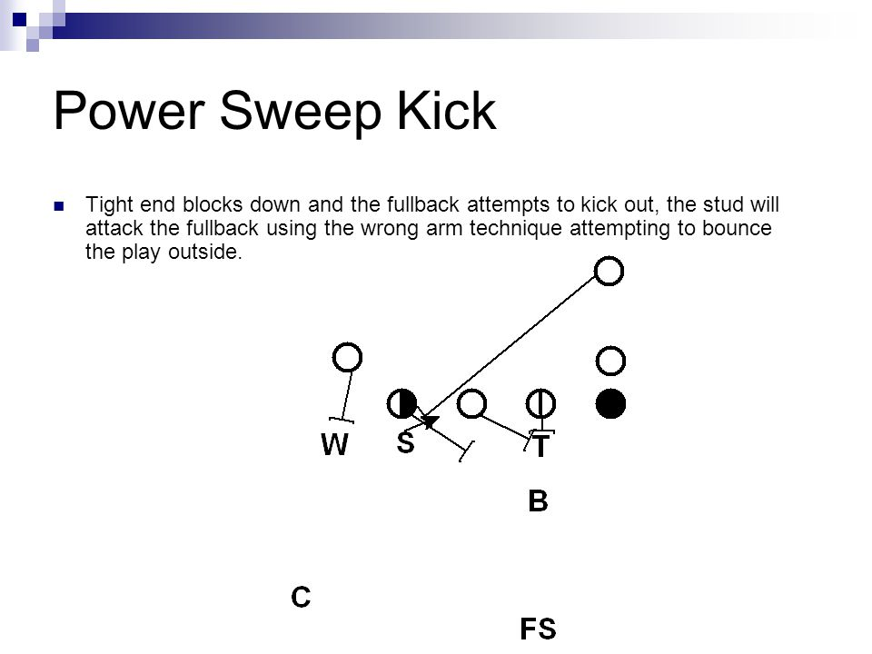 Power Sweep Kick