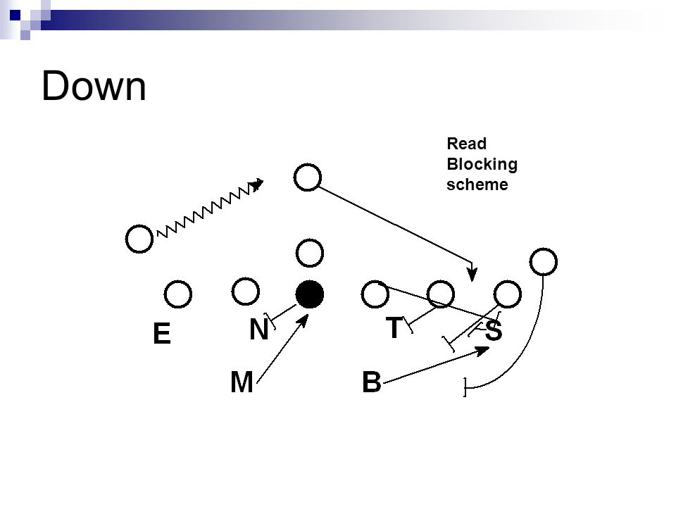 Down Read Blocking scheme