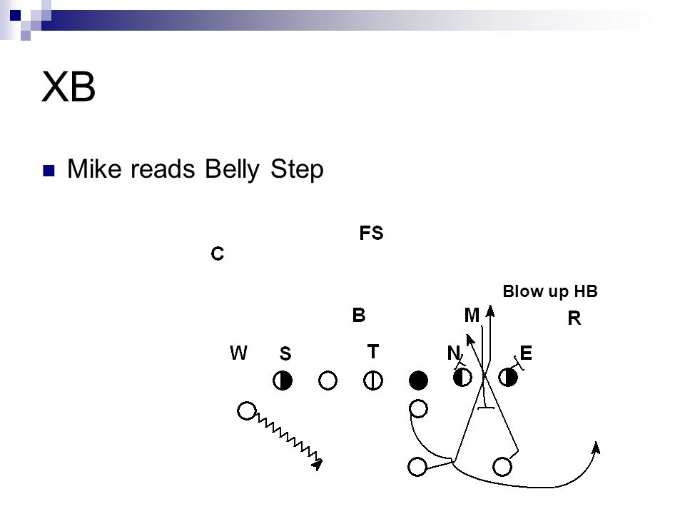 XB Mike reads Belly Step Blow up HB