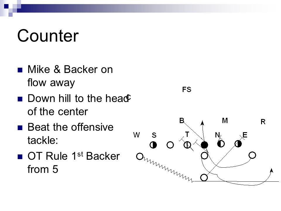 Counter Mike & Backer on flow away Down hill to the head of the center