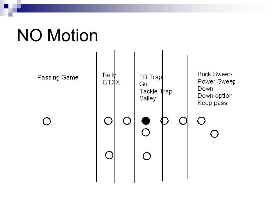 NO Motion