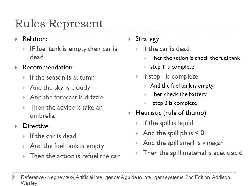 Rules Represent Relation: Strategy