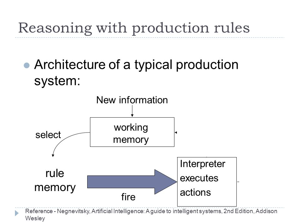 Reasoning with production rules