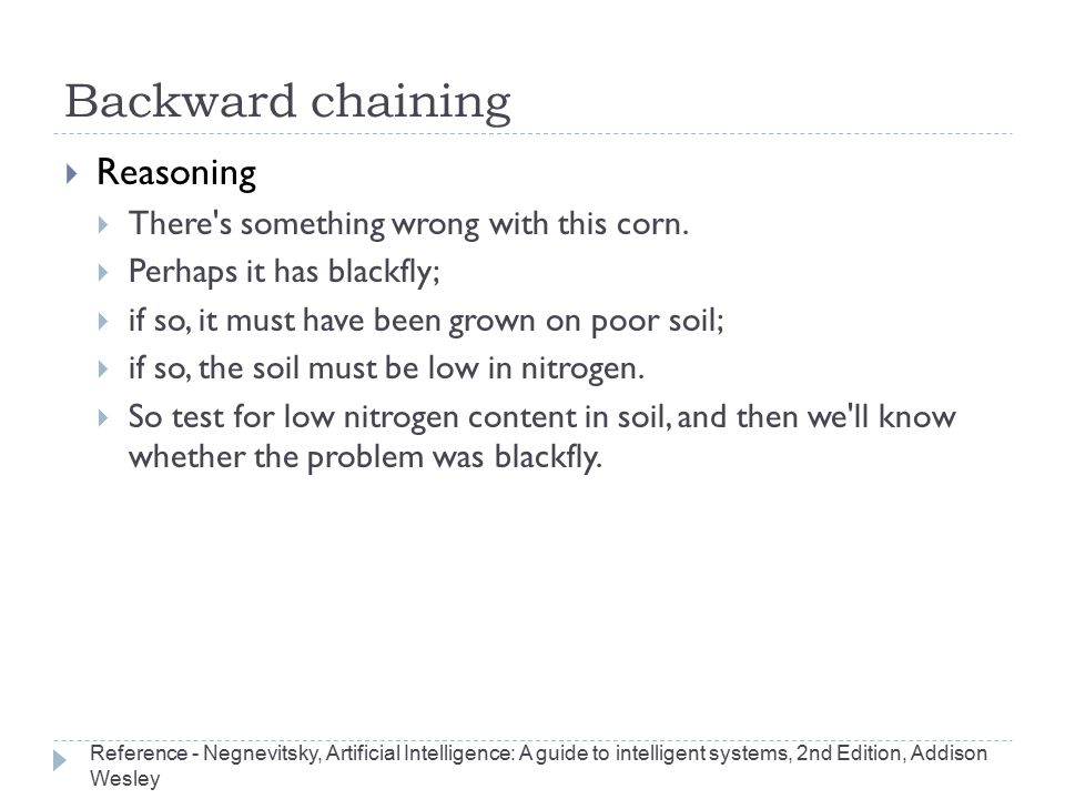 Backward chaining Reasoning There s something wrong with this corn.