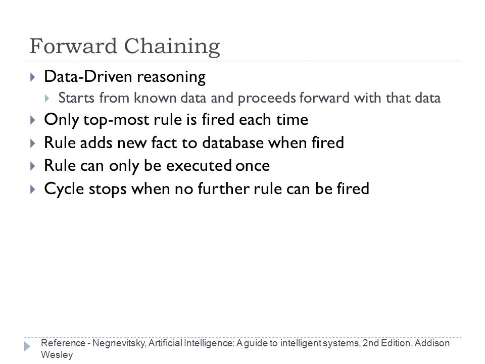 Forward Chaining Data-Driven reasoning