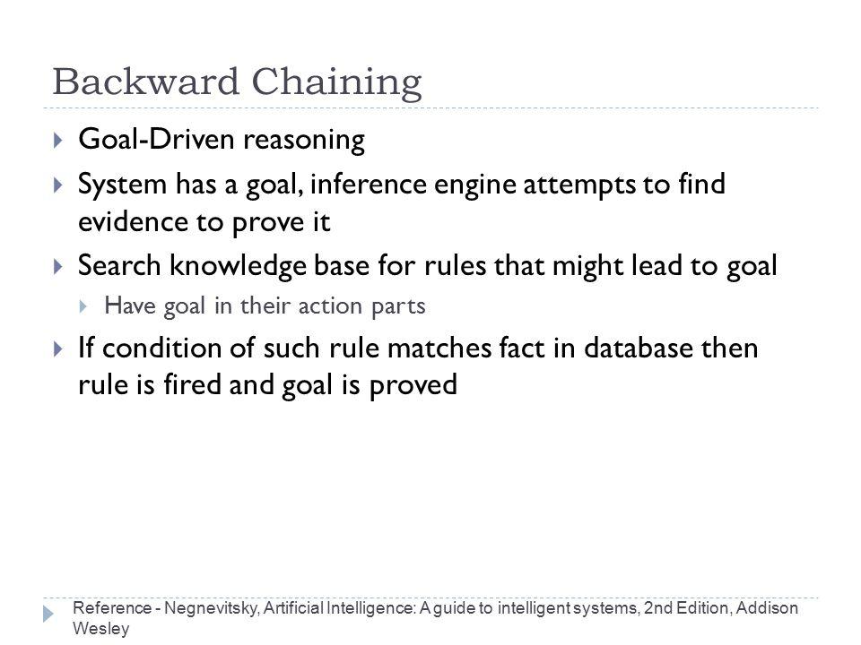 Backward Chaining Goal-Driven reasoning