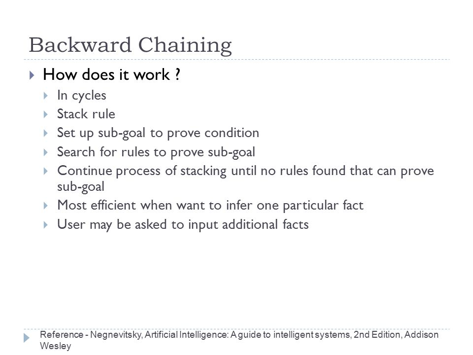 Backward Chaining How does it work In cycles Stack rule