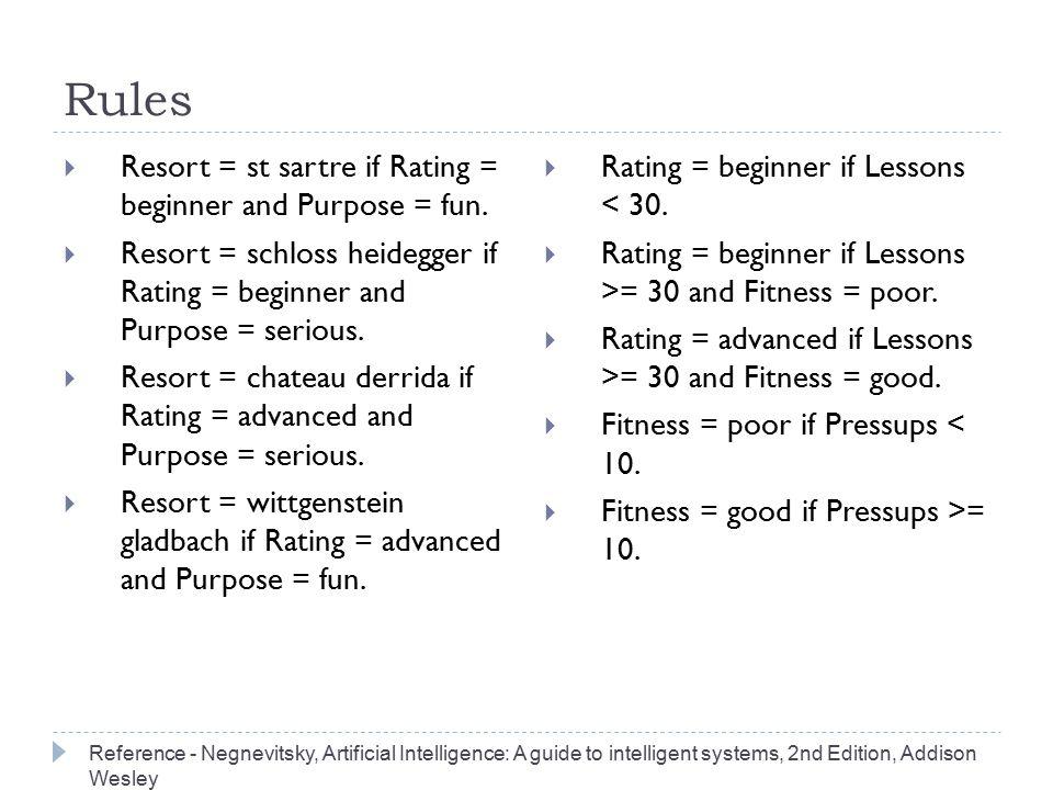 Rules Resort = st sartre if Rating = beginner and Purpose = fun.