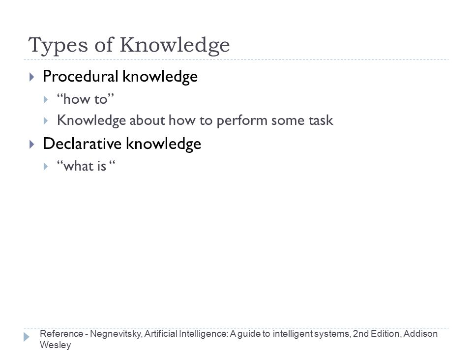 Types of Knowledge Procedural knowledge Declarative knowledge how to