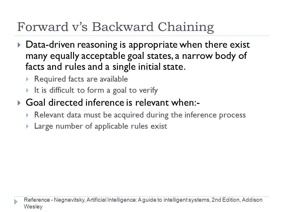 Forward v's Backward Chaining
