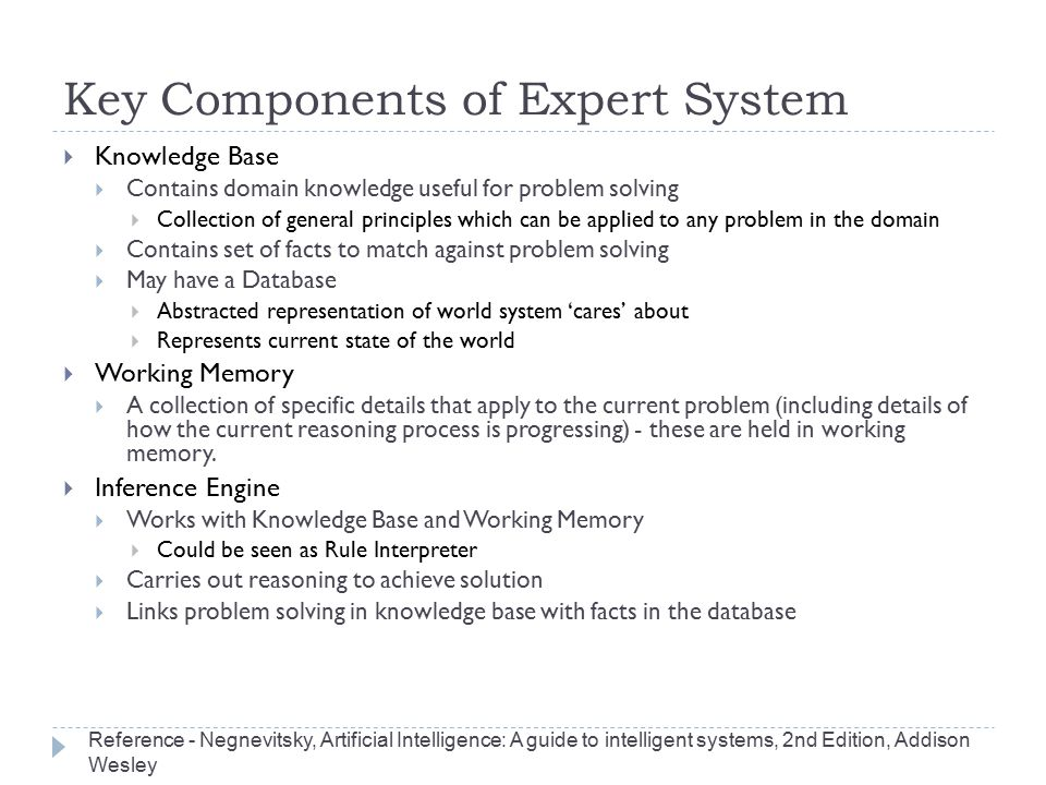 Key Components of Expert System