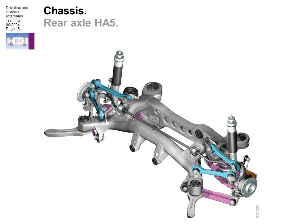 Chassis. Rear axle HA5.