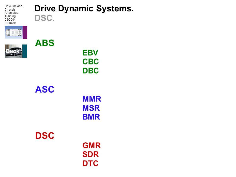 Drive Dynamic Systems. DSC.