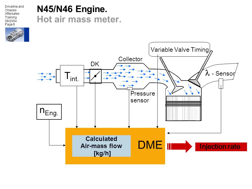 N45/N46 Engine. Hot air mass meter.