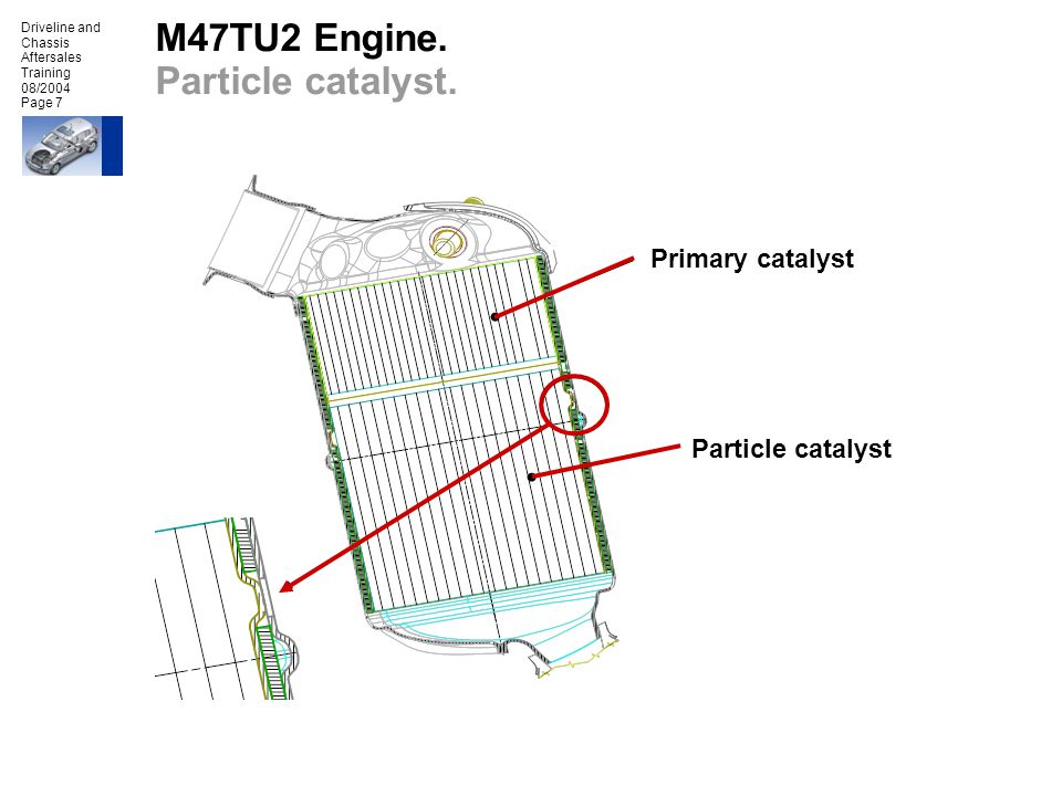 M47TU2 Engine. Particle catalyst.