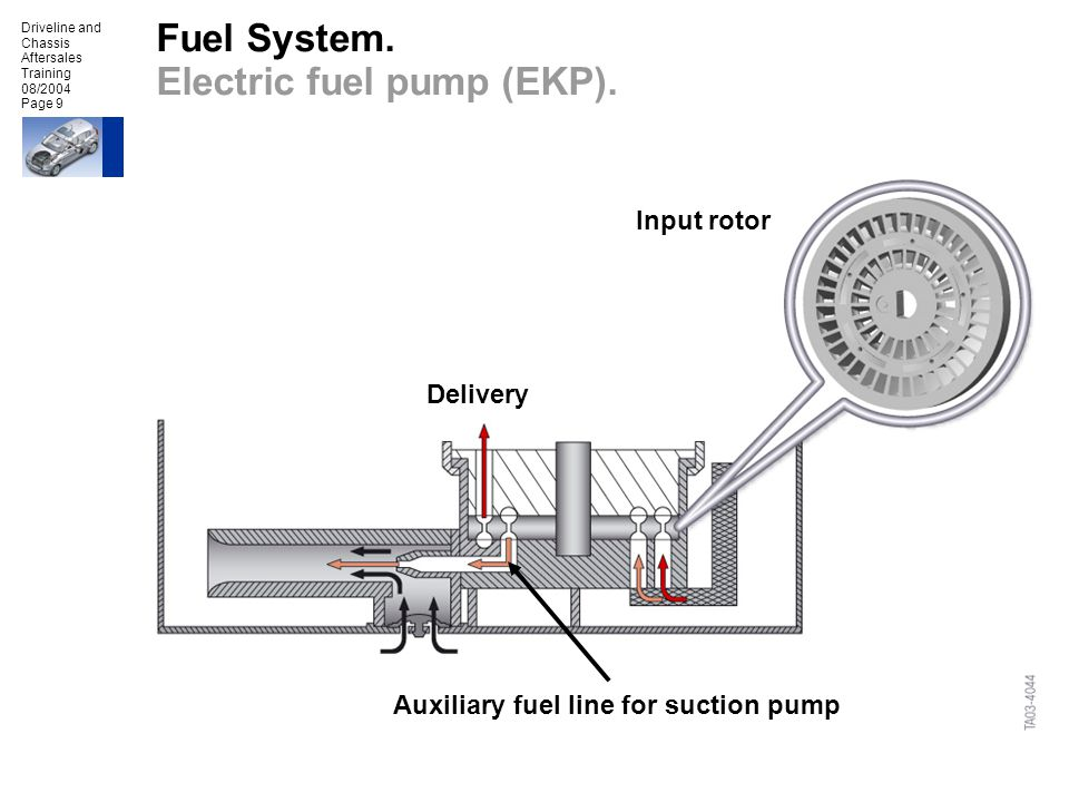 Fuel System. Electric fuel pump (EKP).