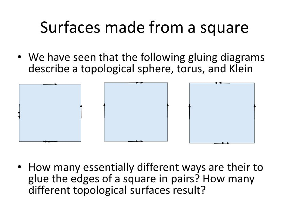 Surfaces made from a square