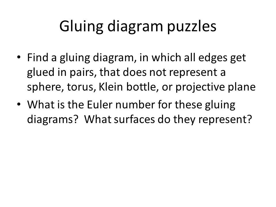 Gluing diagram puzzles