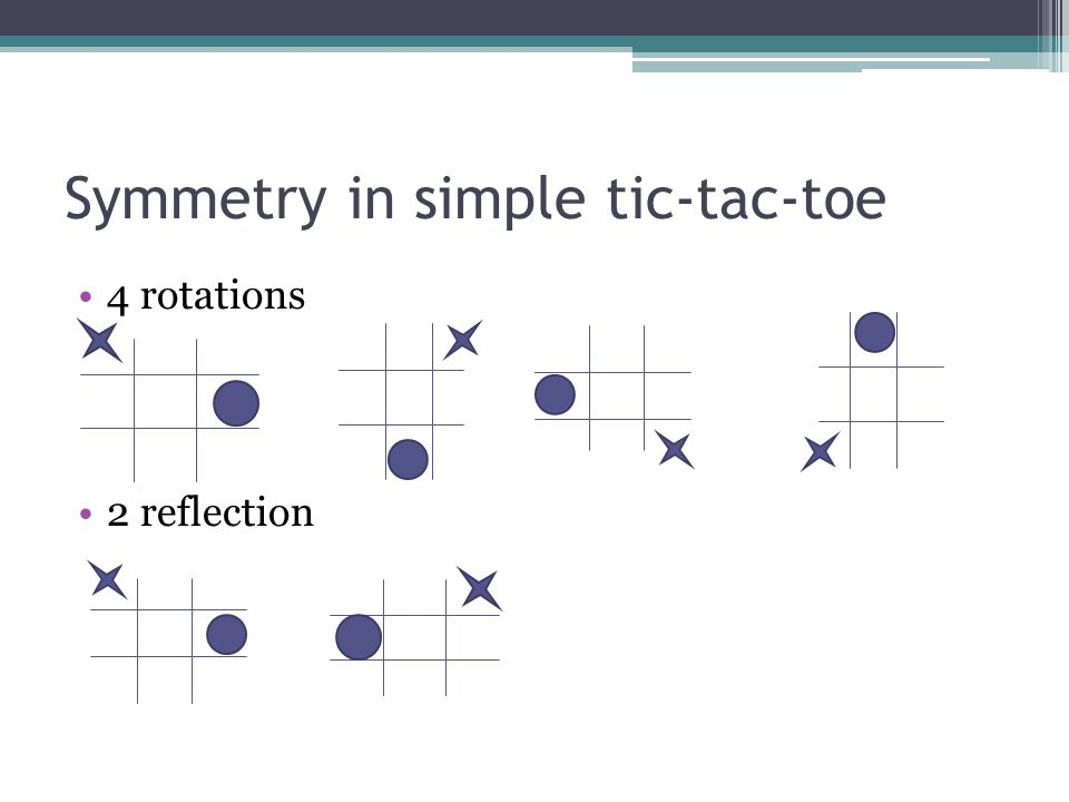 Symmetry in simple tic-tac-toe