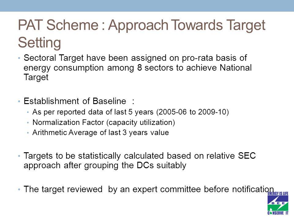 PAT Scheme : Approach Towards Target Setting