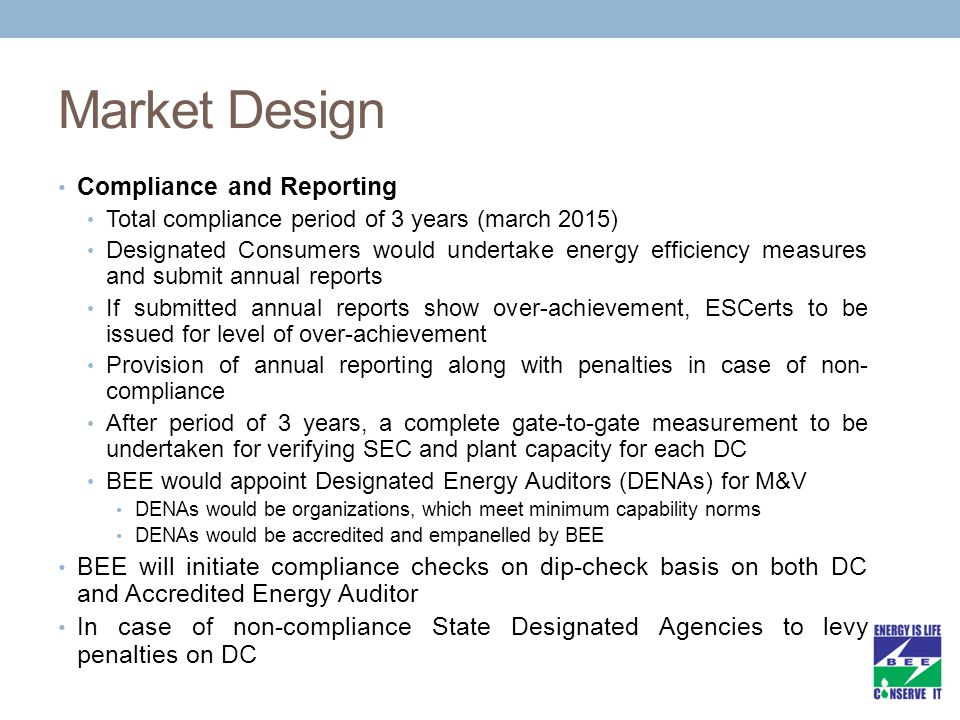 Market Design Compliance and Reporting
