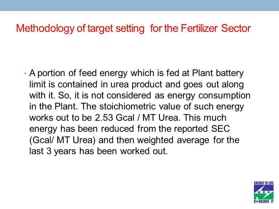 Methodology of target setting for the Fertilizer Sector