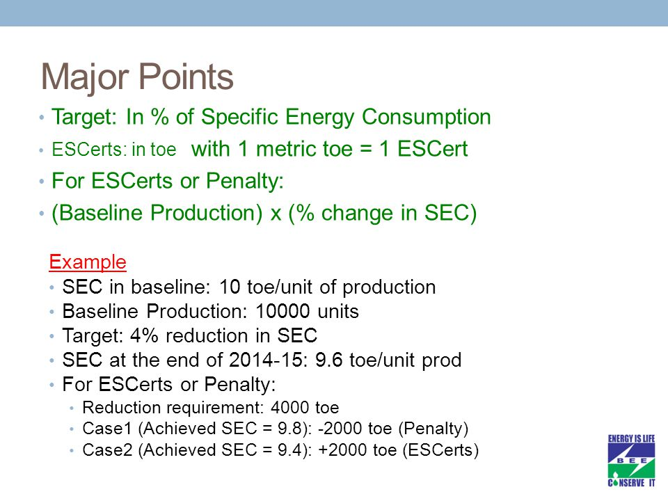 Major Points Target: In % of Specific Energy Consumption