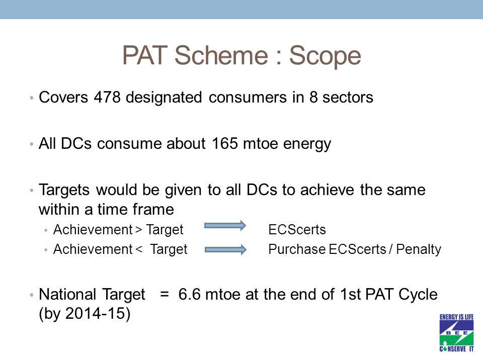 PAT Scheme : Scope Covers 478 designated consumers in 8 sectors