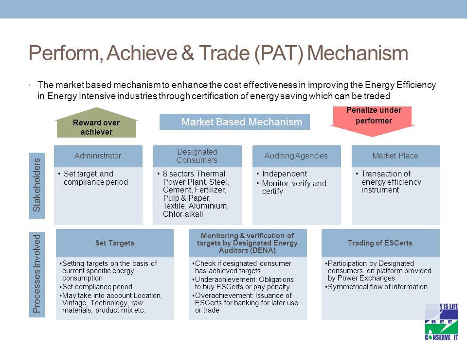 Perform, Achieve & Trade (PAT) Mechanism