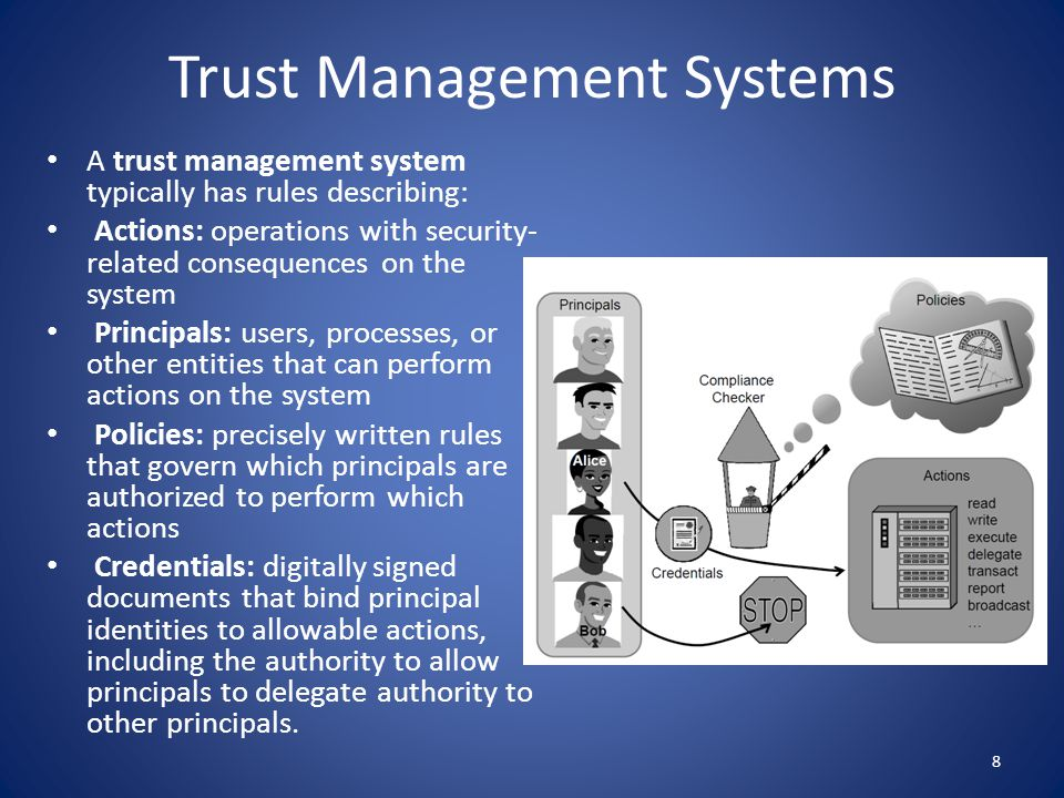 Trust Management Systems