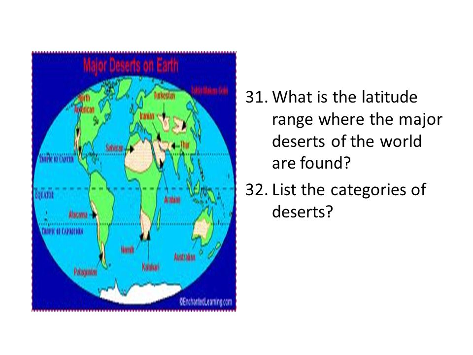 What is the latitude range where the major deserts of the world are found