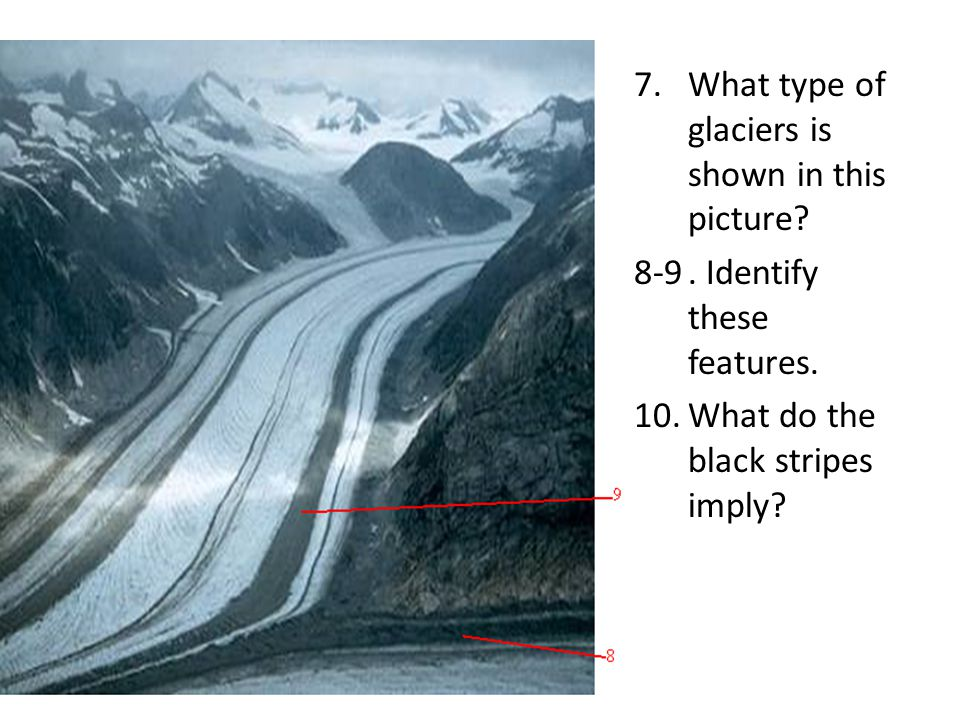 What type of glaciers is shown in this picture
